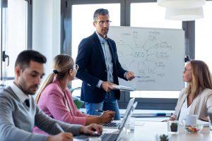 O que fazer na implementação do Software de Gestão